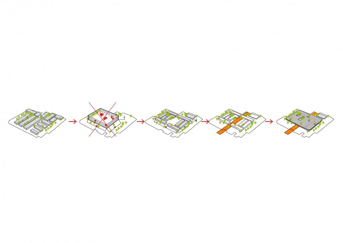 00_Urbanisticki dijagram _proces3d sema